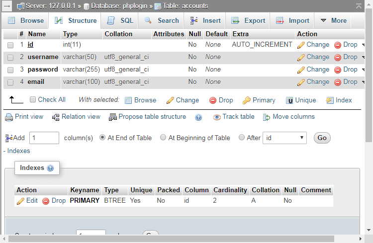phpMyAdmin Accounts Table