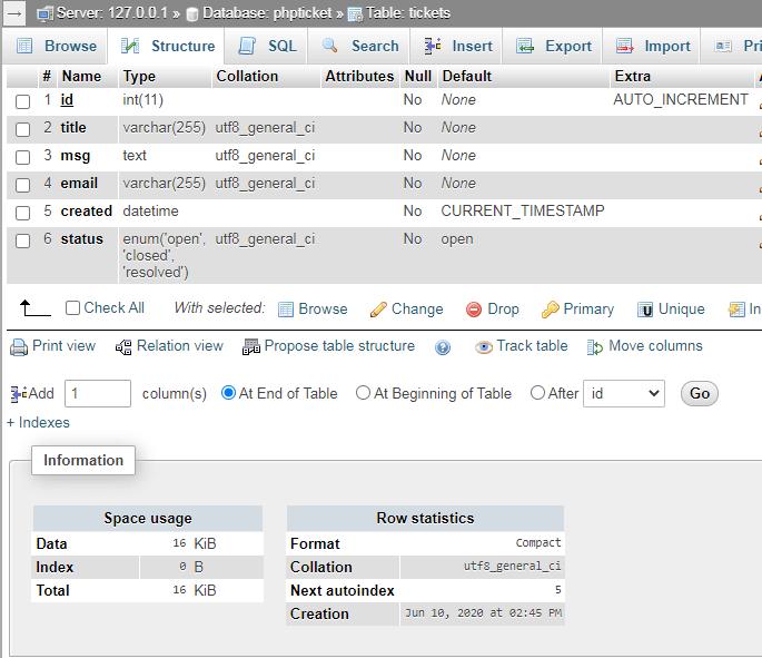 MySQL Tickets Table