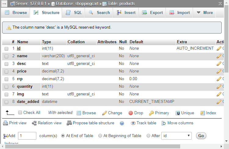 MySQL Products Table